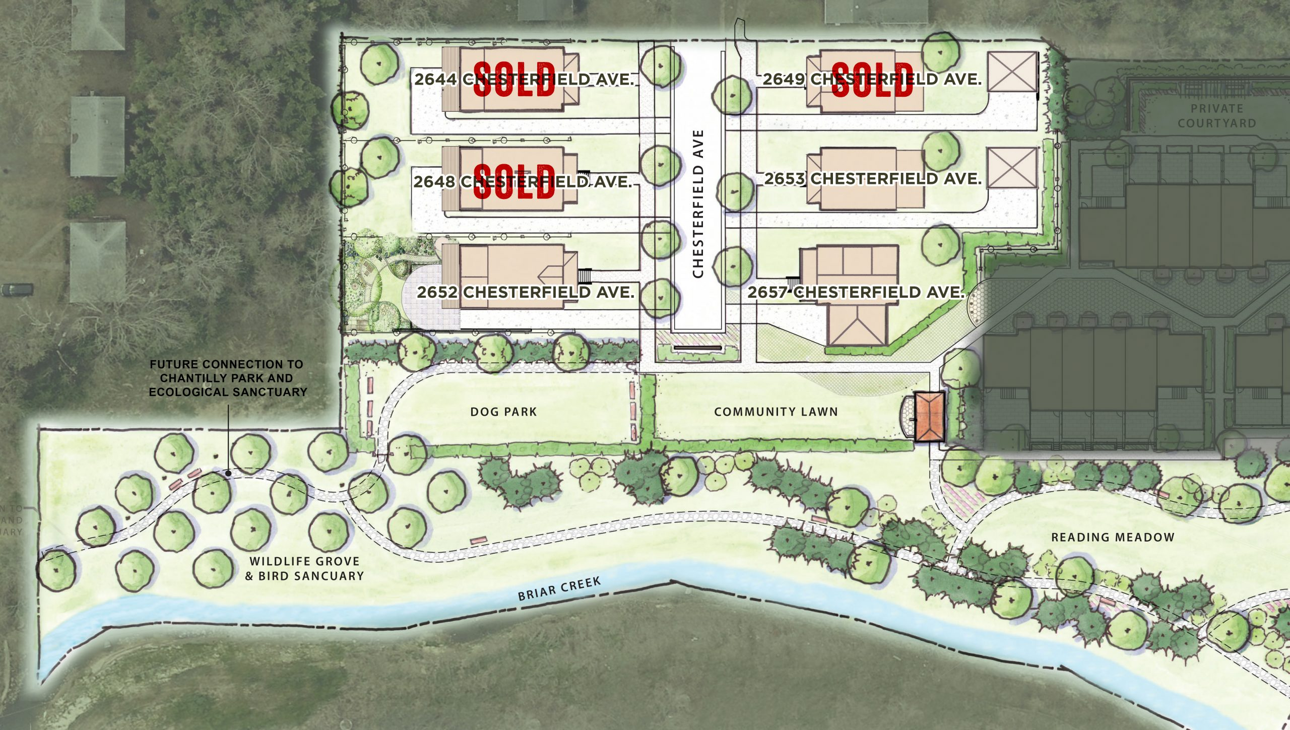 Home Site Plan and Availability